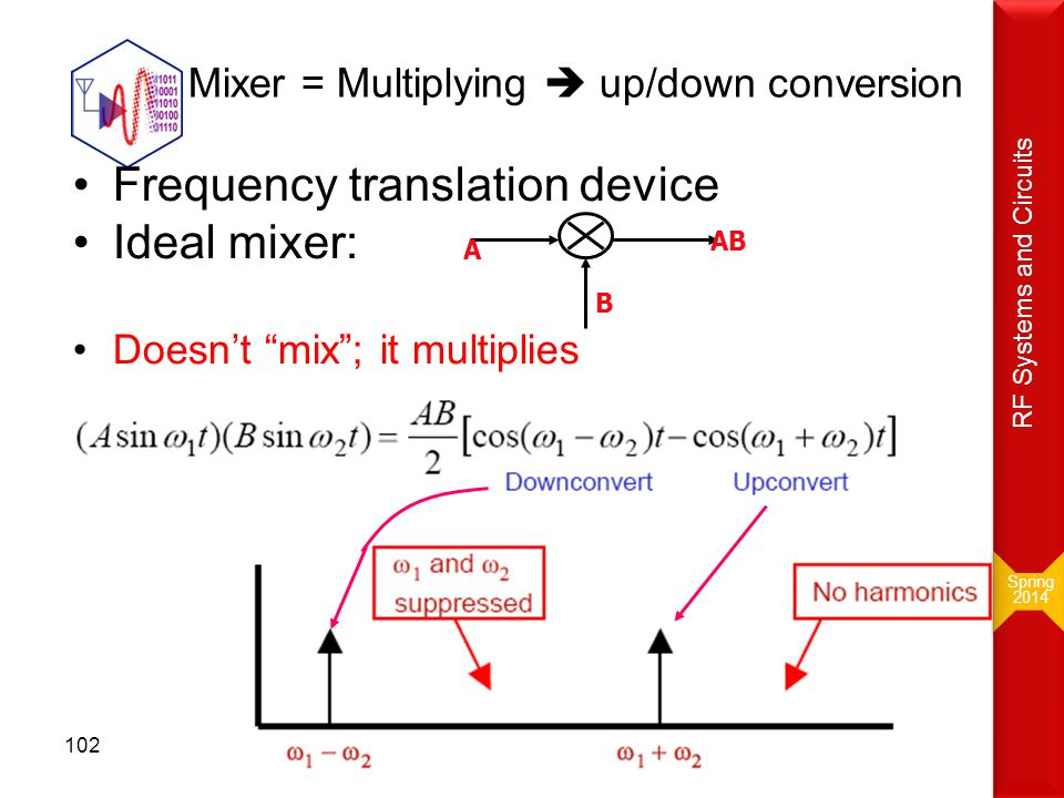 Mixer = Multiplying  up/down conversion