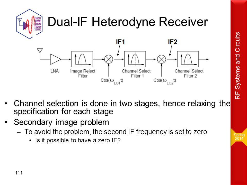 Dual-IF Heterodyne Receiver