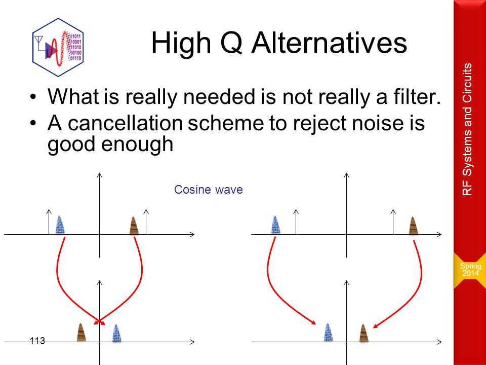 High Q Alternatives What is really needed is not really a filter.