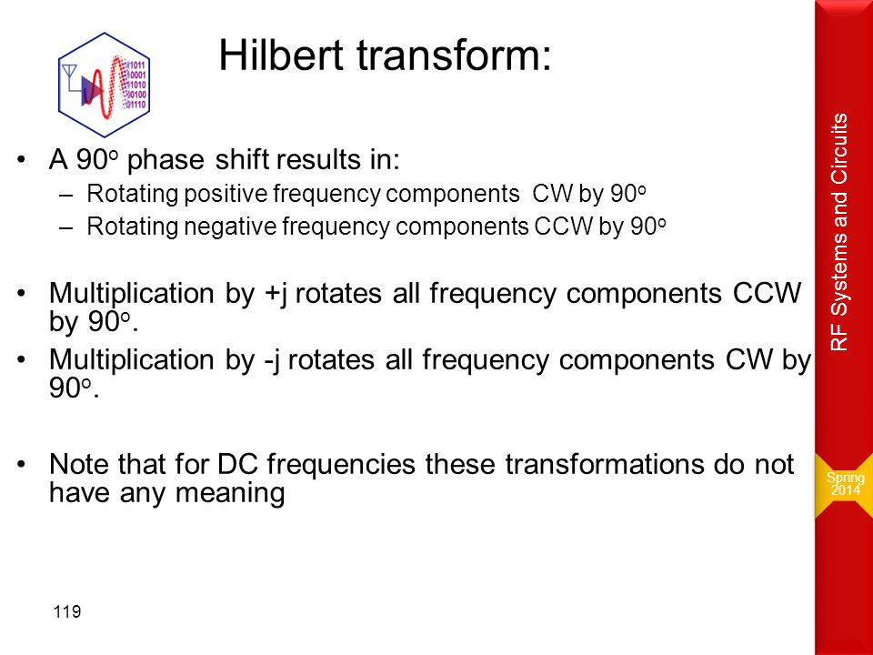 Hilbert transform: A 90o phase shift results in: