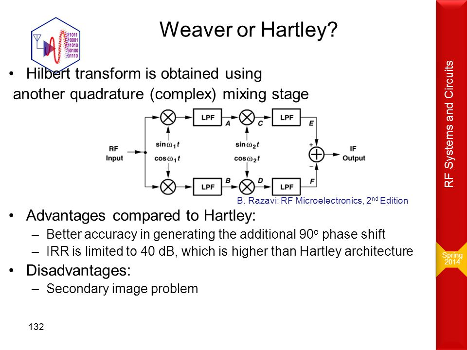 Weaver or Hartley Hilbert transform is obtained using