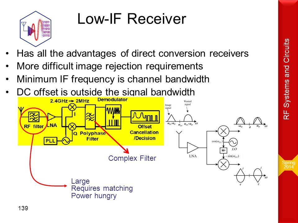 Low-IF Receiver Has all the advantages of direct conversion receivers