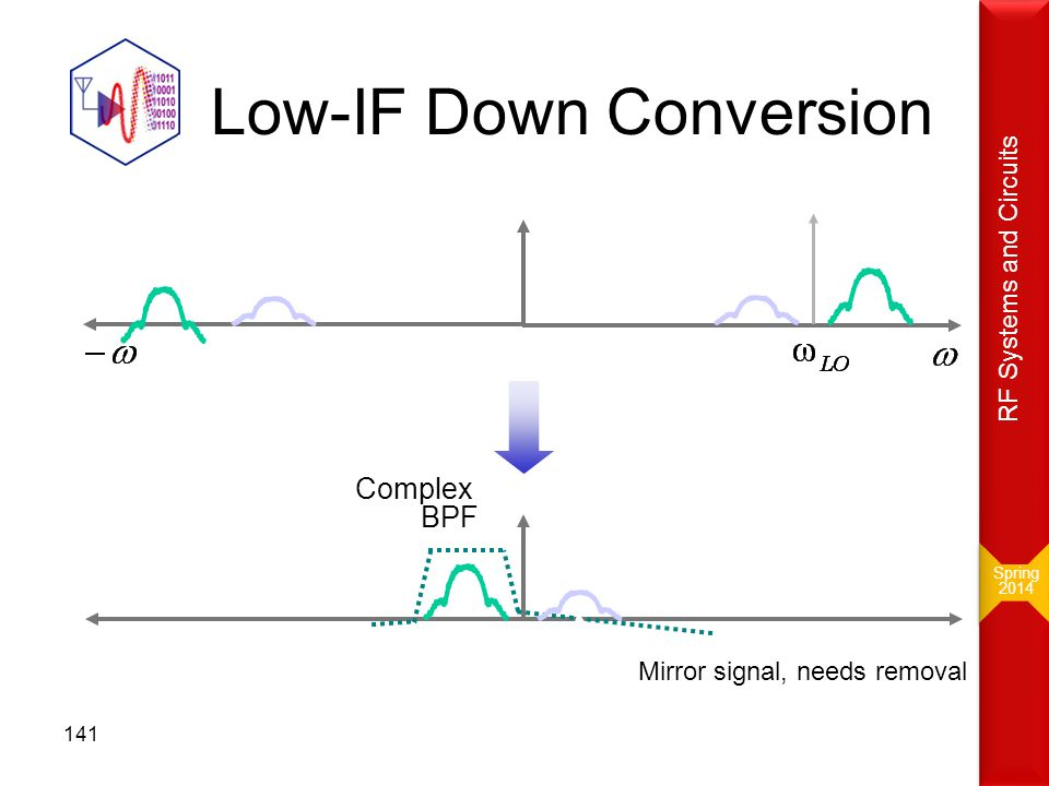 Low-IF Down Conversion