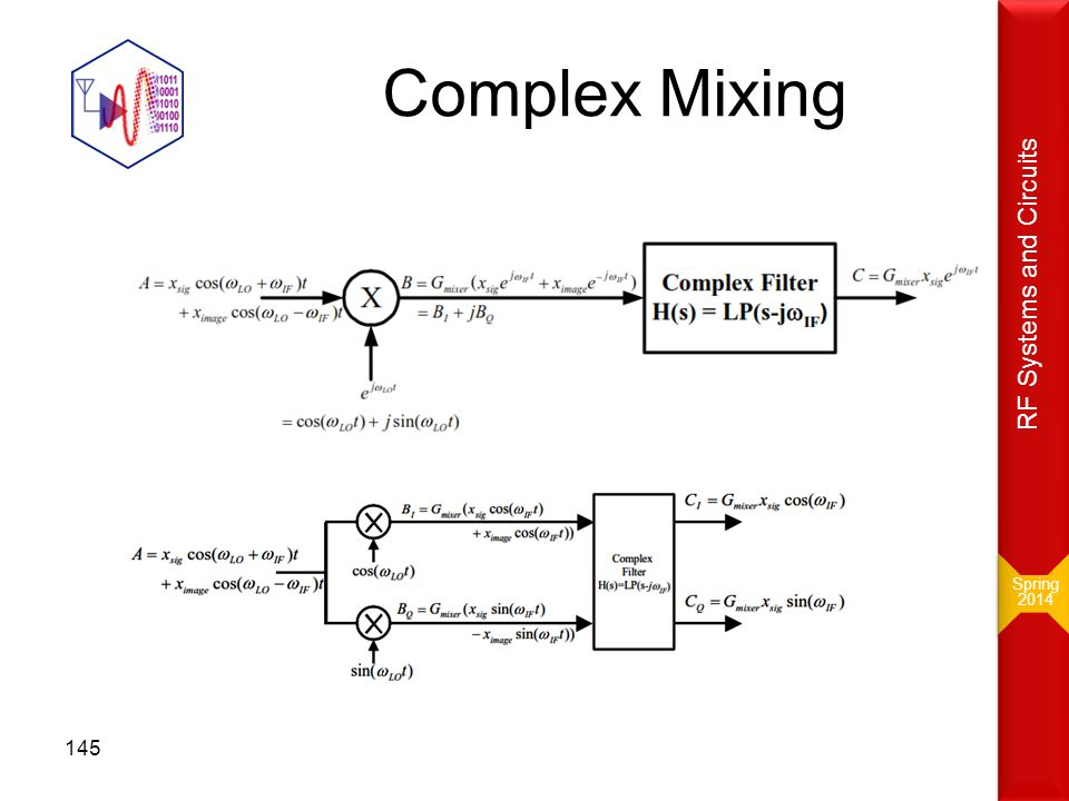 Spring 2014 RF Systems and Circuits Complex Mixing