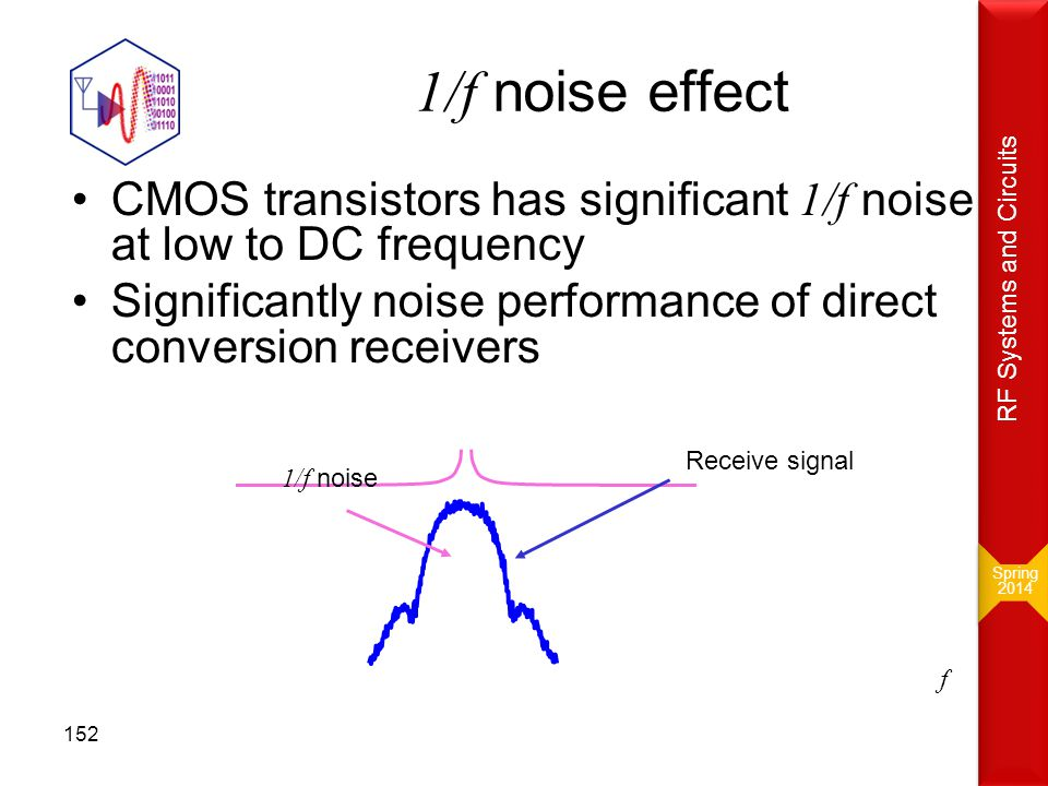 Spring 2014. RF Systems and Circuits. 1/f noise effect. CMOS transistors has significant 1/f noise at low to DC frequency.