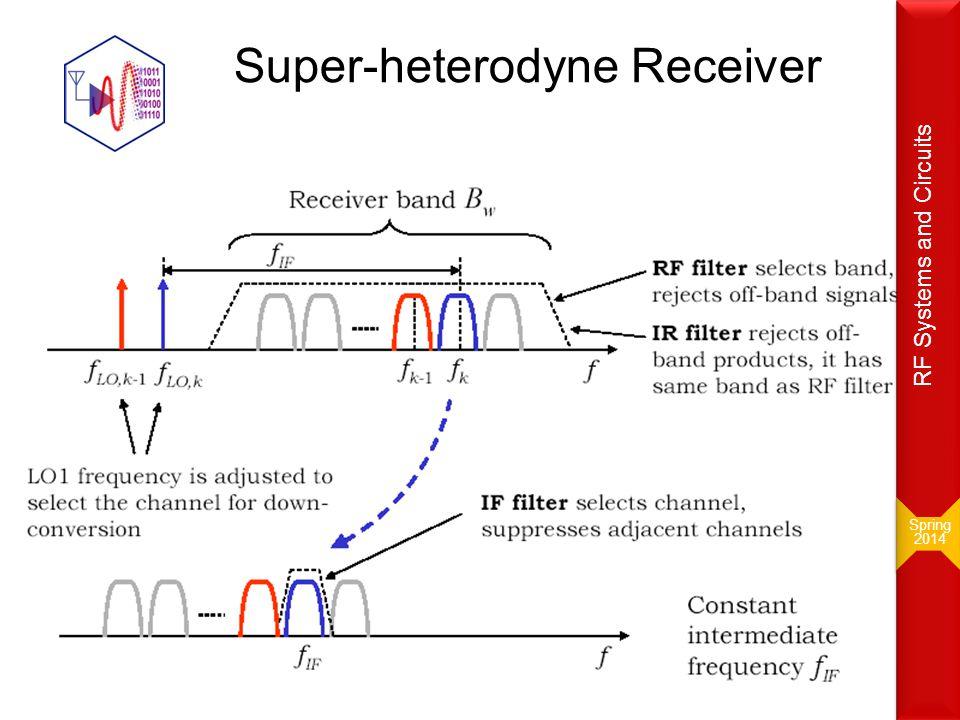 Super-heterodyne Receiver