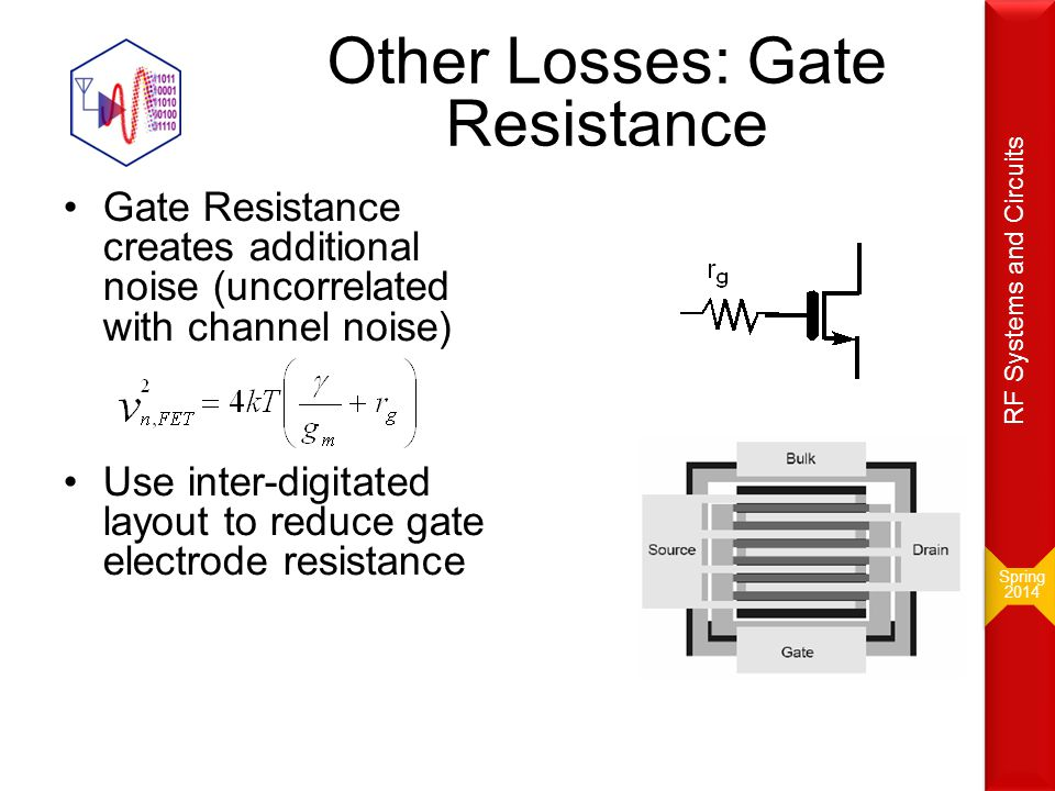 Other Losses: Gate Resistance