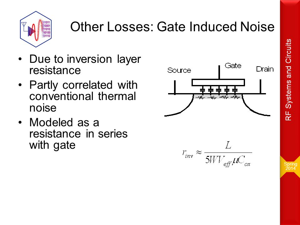 Other Losses: Gate Induced Noise