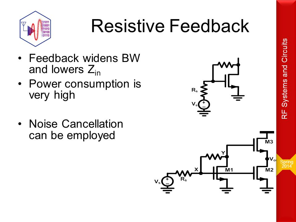 Resistive Feedback Feedback widens BW and lowers Zin