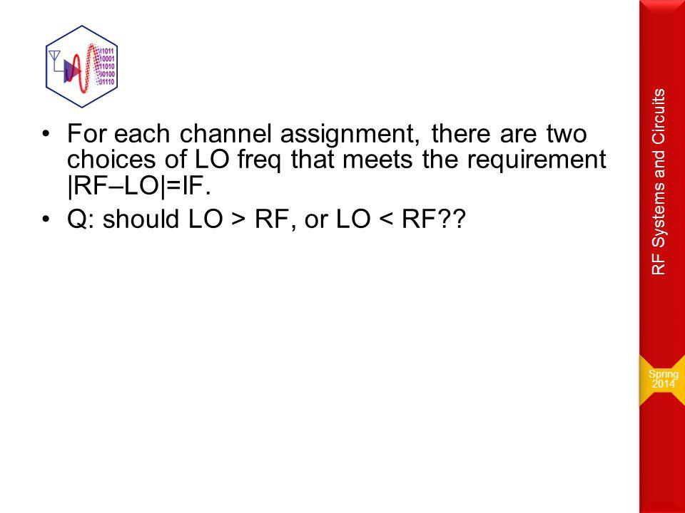 Q: should LO > RF, or LO < RF
