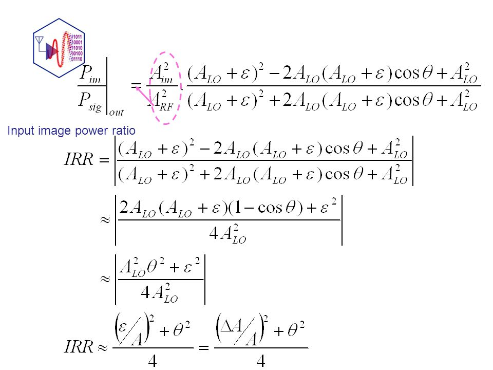 Input image power ratio