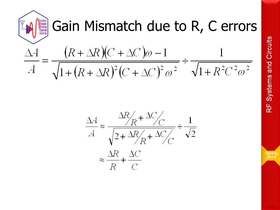 Gain Mismatch due to R, C errors
