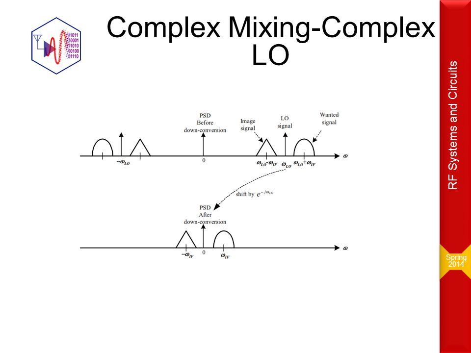 Complex Mixing-Complex LO