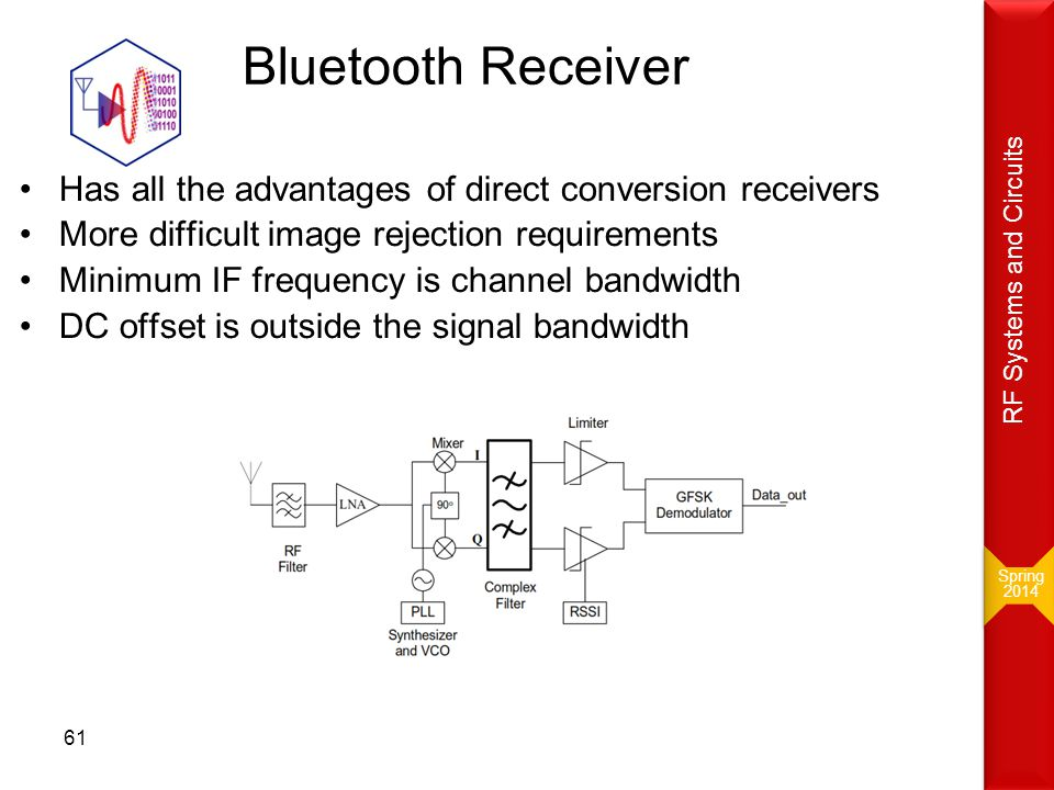 Spring 2014. RF Systems and Circuits. Bluetooth Receiver. Has all the advantages of direct conversion receivers.