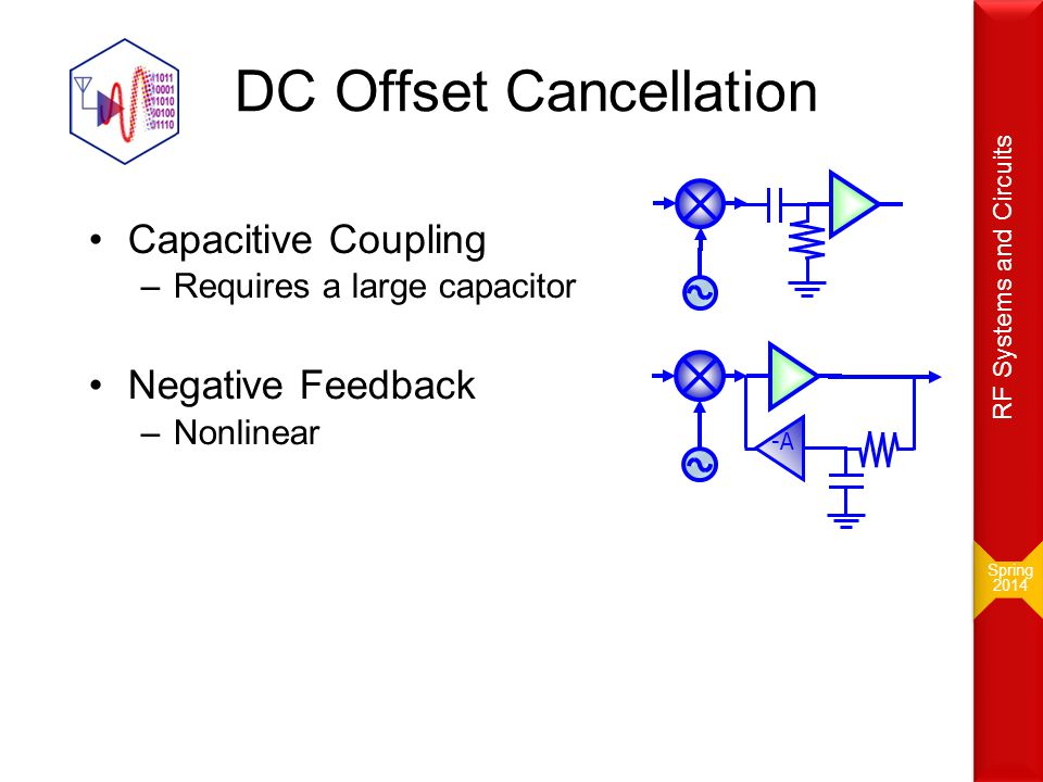 DC Offset Cancellation