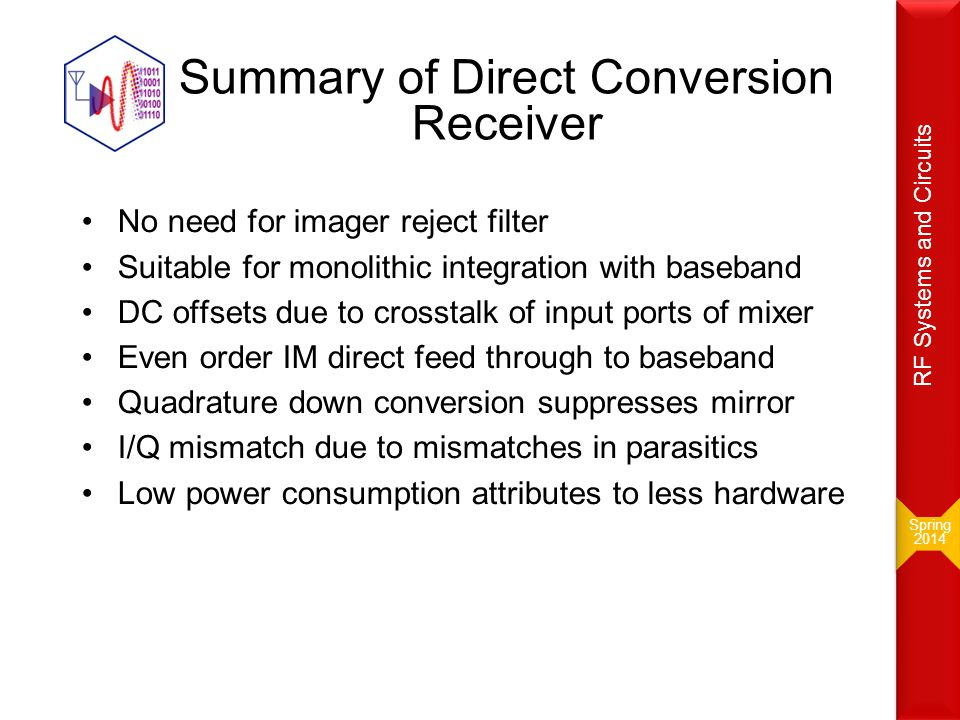 Summary of Direct Conversion Receiver
