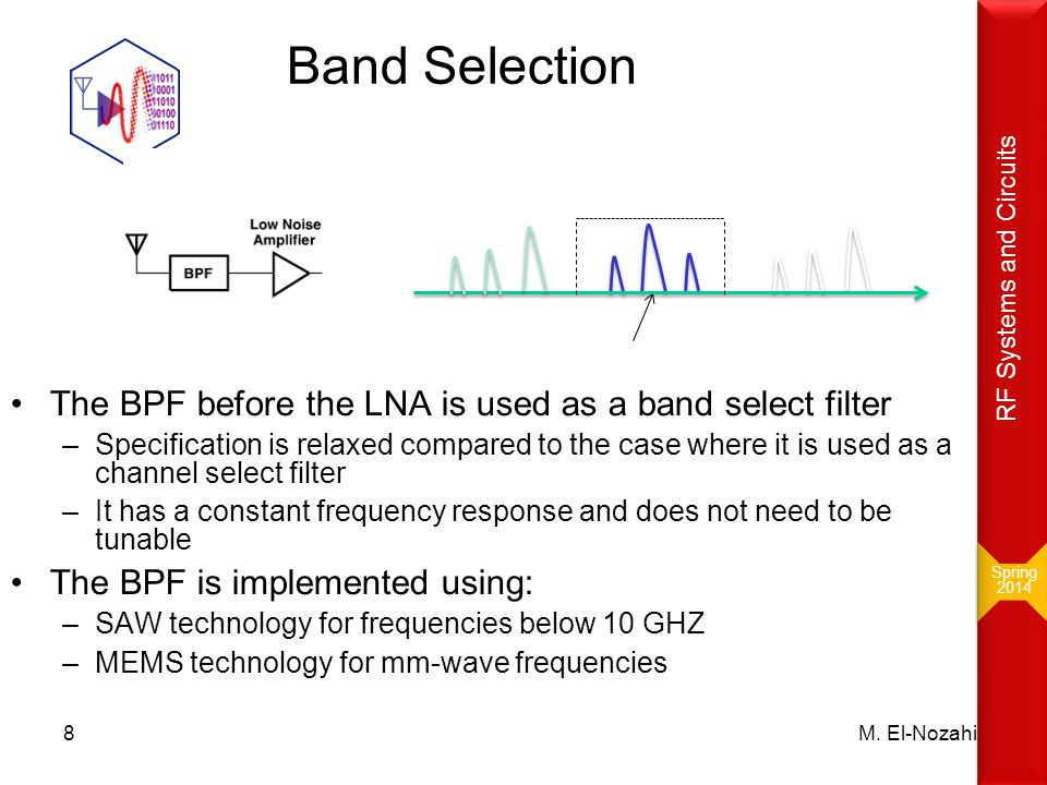 Band Selection The BPF before the LNA is used as a band select filter
