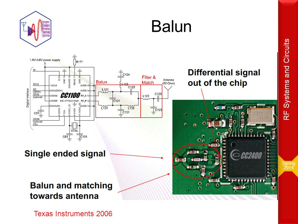 Spring 2014 RF Systems and Circuits Balun Texas Instruments 2006