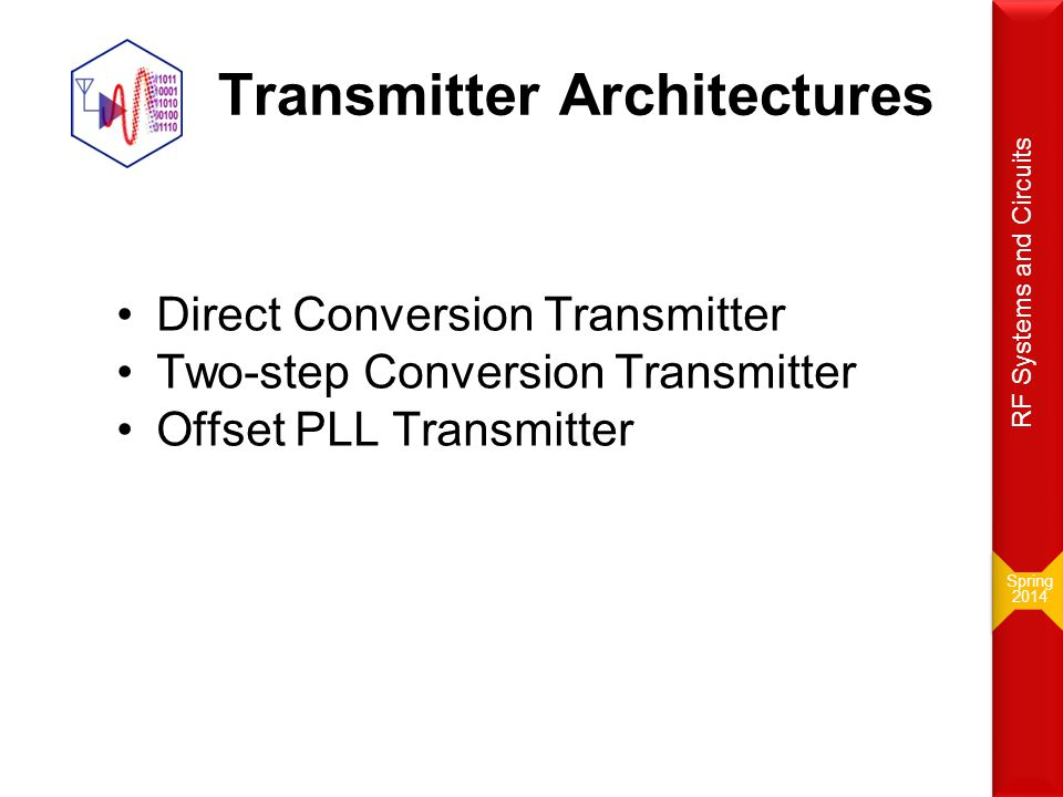 Transmitter Architectures
