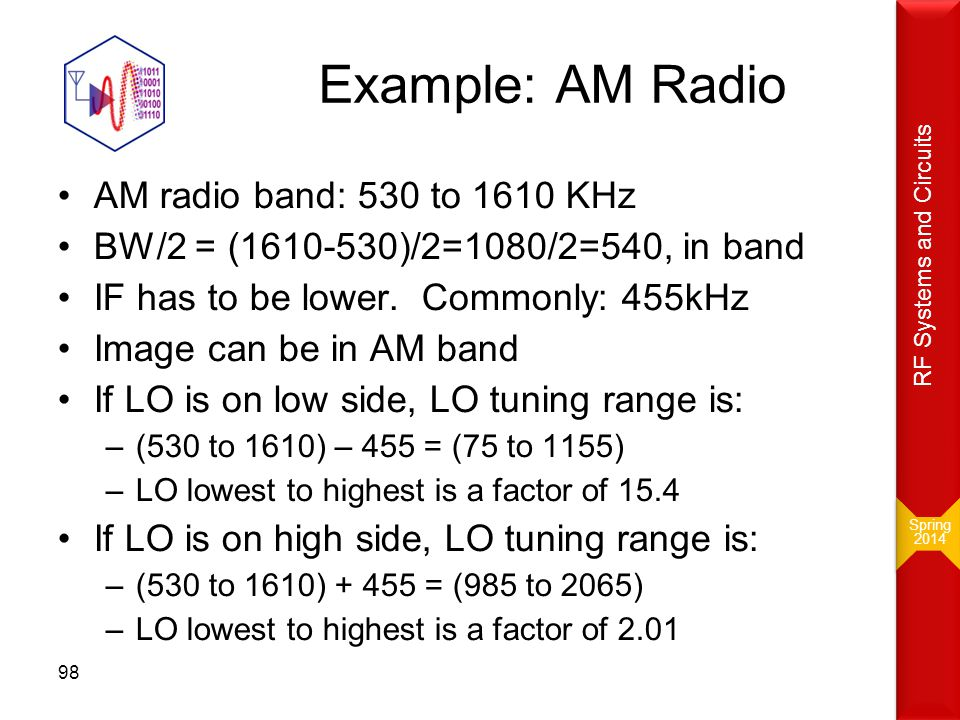 Example: AM Radio AM radio band: 530 to 1610 KHz