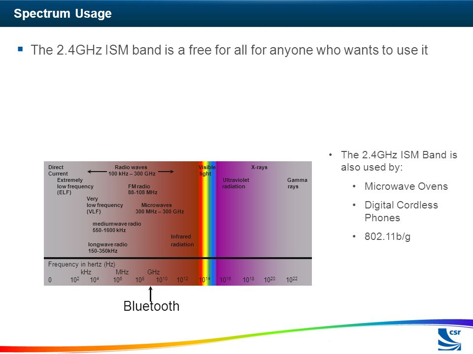 The 2.4GHz ISM band is a free for all for anyone who wants to use it