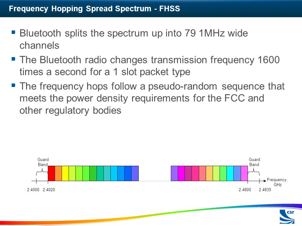 Frequency Hopping Spread Spectrum - FHSS