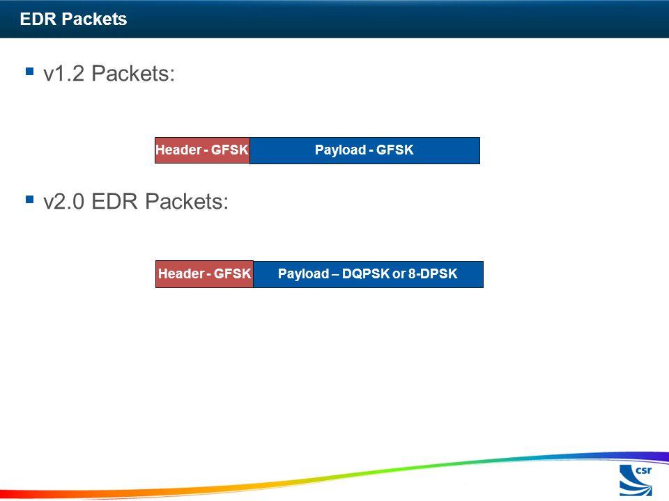 Payload – DQPSK or 8-DPSK