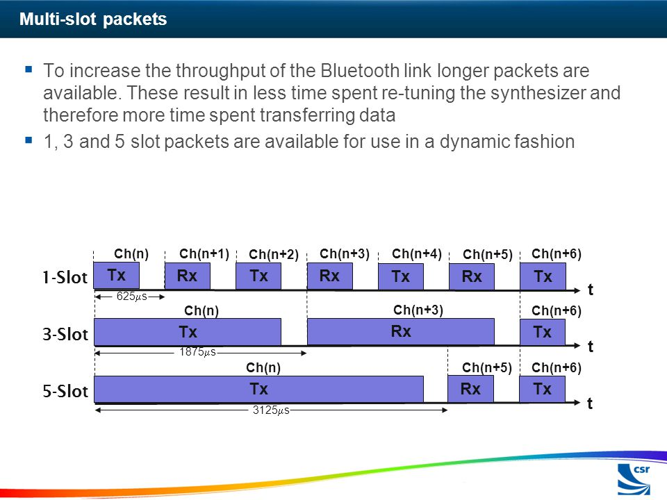 1, 3 and 5 slot packets are available for use in a dynamic fashion
