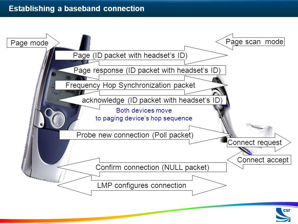 Establishing a baseband connection