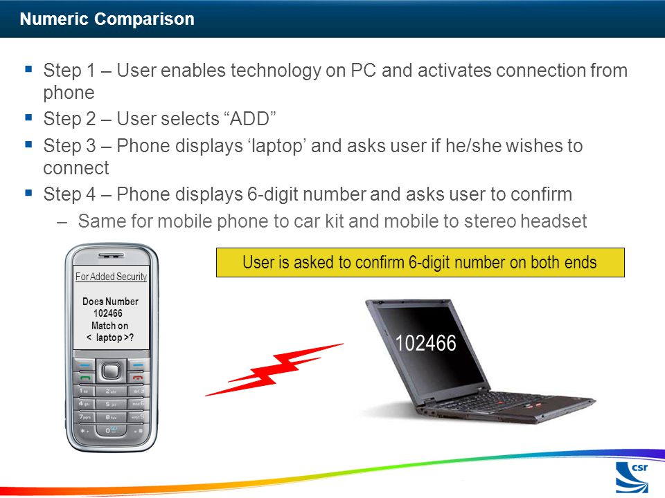 5-Apr-17 Numeric Comparison. Step 1 – User enables technology on PC and activates connection from phone.