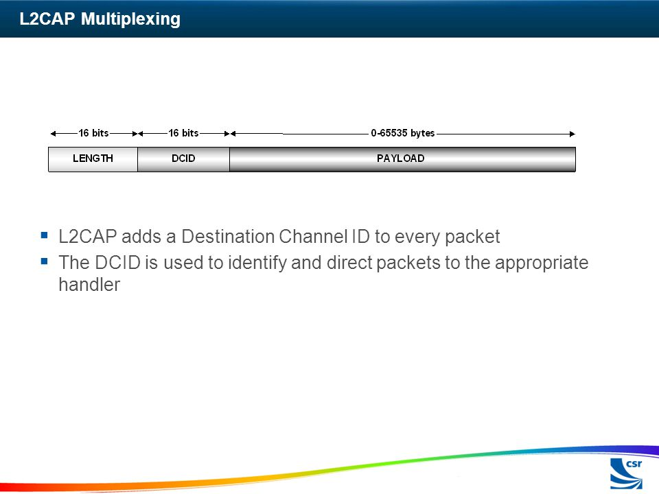 L2CAP adds a Destination Channel ID to every packet