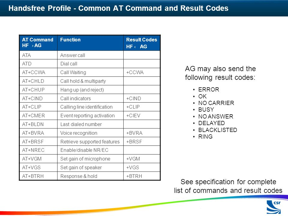 Handsfree Profile - Common AT Command and Result Codes