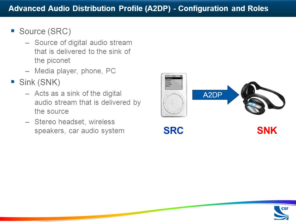Advanced Audio Distribution Profile (A2DP) - Configuration and Roles