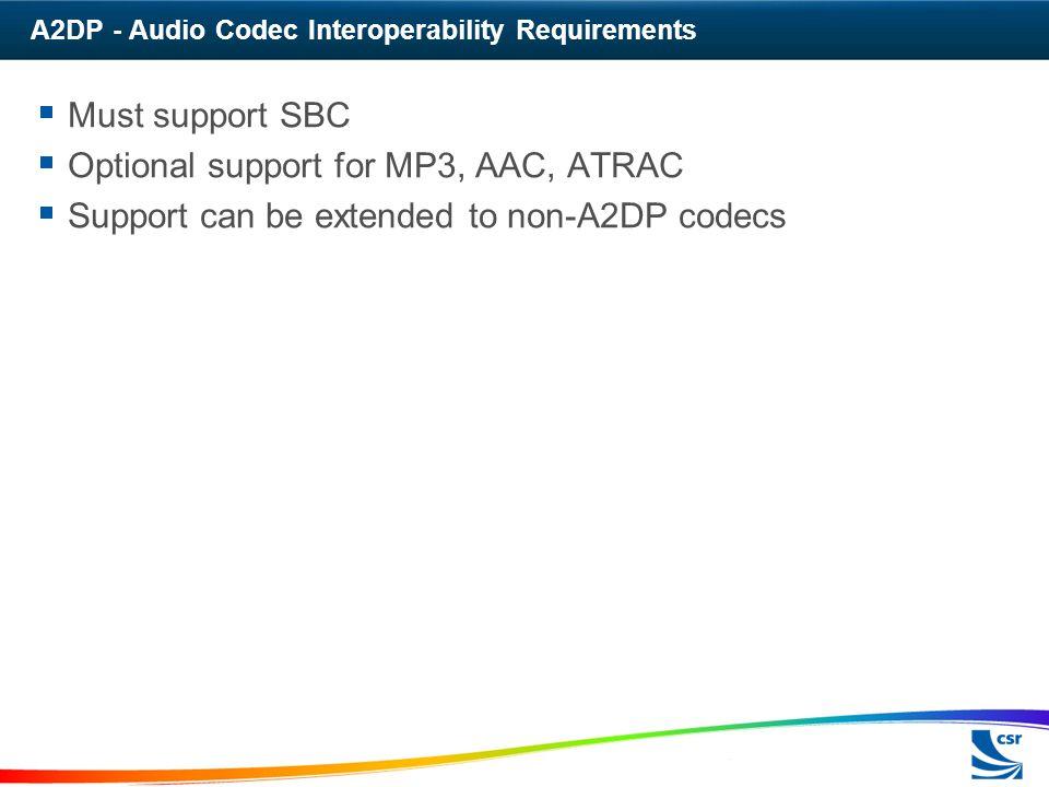 A2DP - Audio Codec Interoperability Requirements