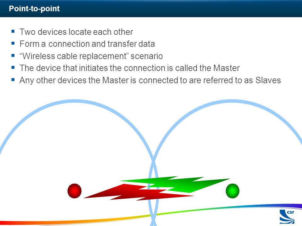 Two devices locate each other Form a connection and transfer data