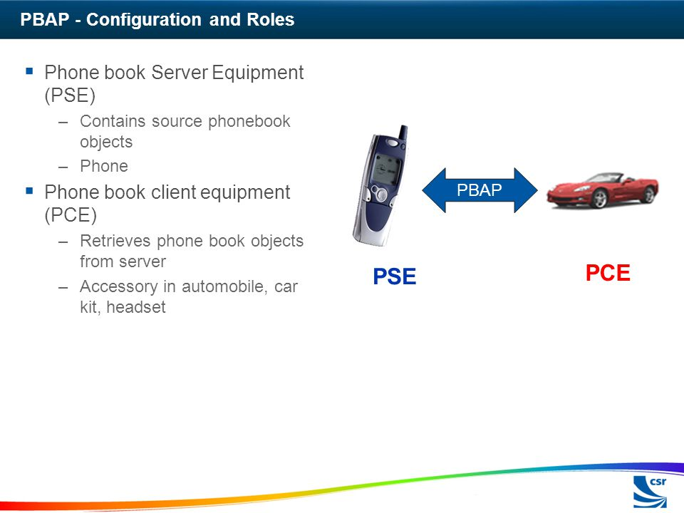 PBAP - Configuration and Roles