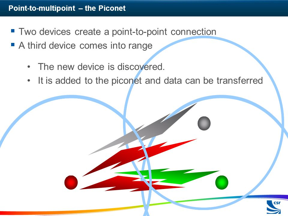 Point-to-multipoint – the Piconet