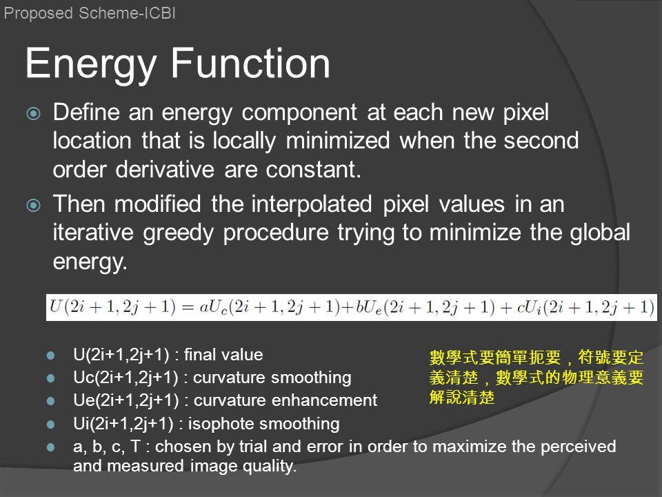 Proposed Scheme-ICBI Energy Function.