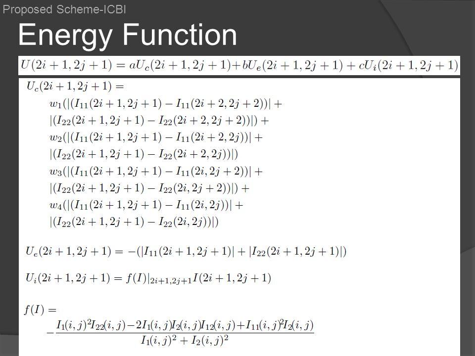 Proposed Scheme-ICBI Energy Function