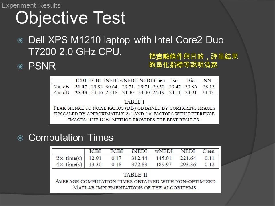 Experiment Results Objective Test. Dell XPS M1210 laptop with Intel Core2 Duo T GHz CPU. PSNR.