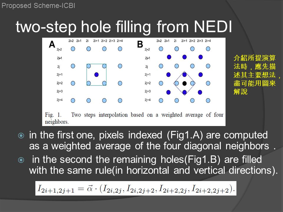 two-step hole filling from NEDI