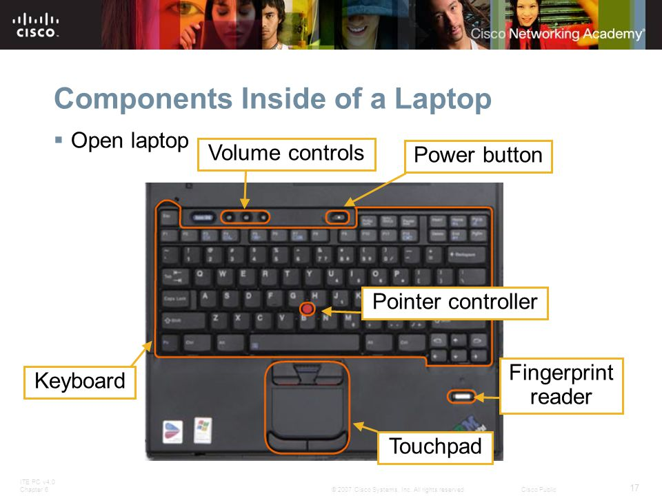 Components Inside of a Laptop