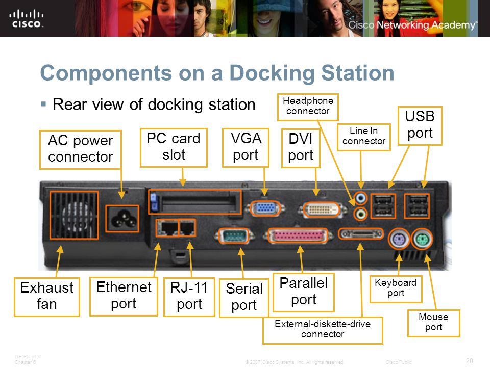 Components on a Docking Station