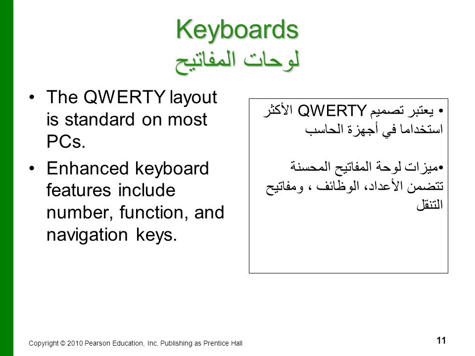 Keyboards لوحات المفاتيح