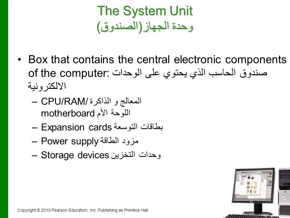 The System Unit وحدة الجهاز(الصندوق)