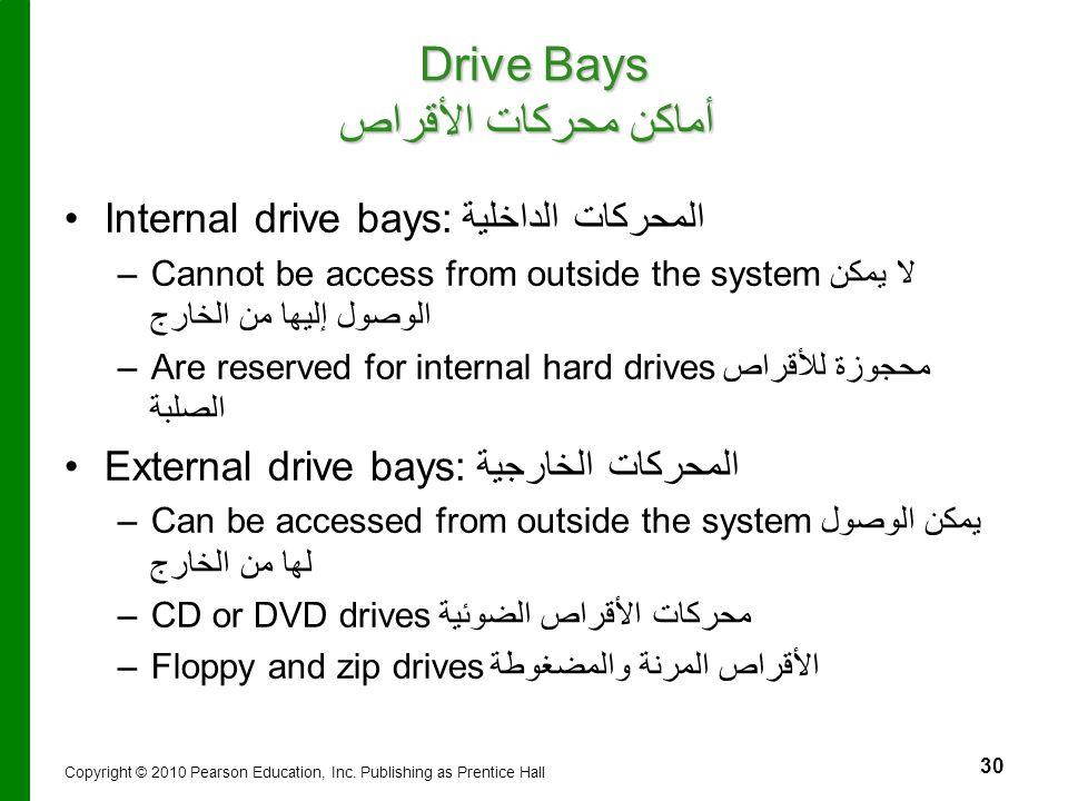 Drive Bays أماكن محركات الأقراص