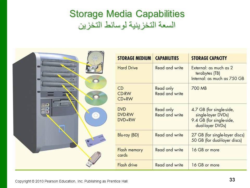 Storage Media Capabilities السعة التخزينية لوسائط التخزين