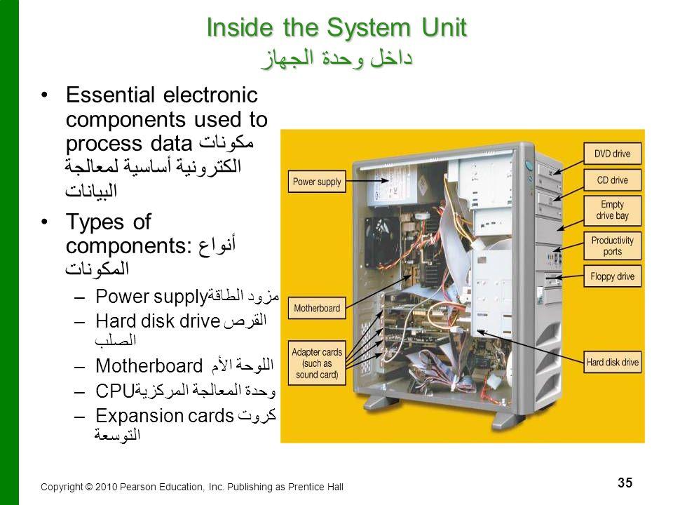 Inside the System Unit داخل وحدة الجهاز