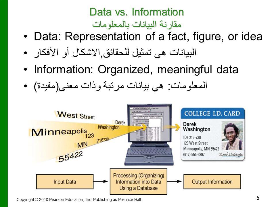 Data vs. Information مقارنة البيانات بالمعلومات