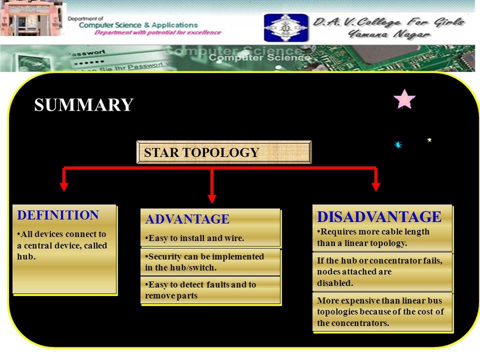 SUMMARY DISADVANTAGE STAR TOPOLOGY DEFINITION ADVANTAGE